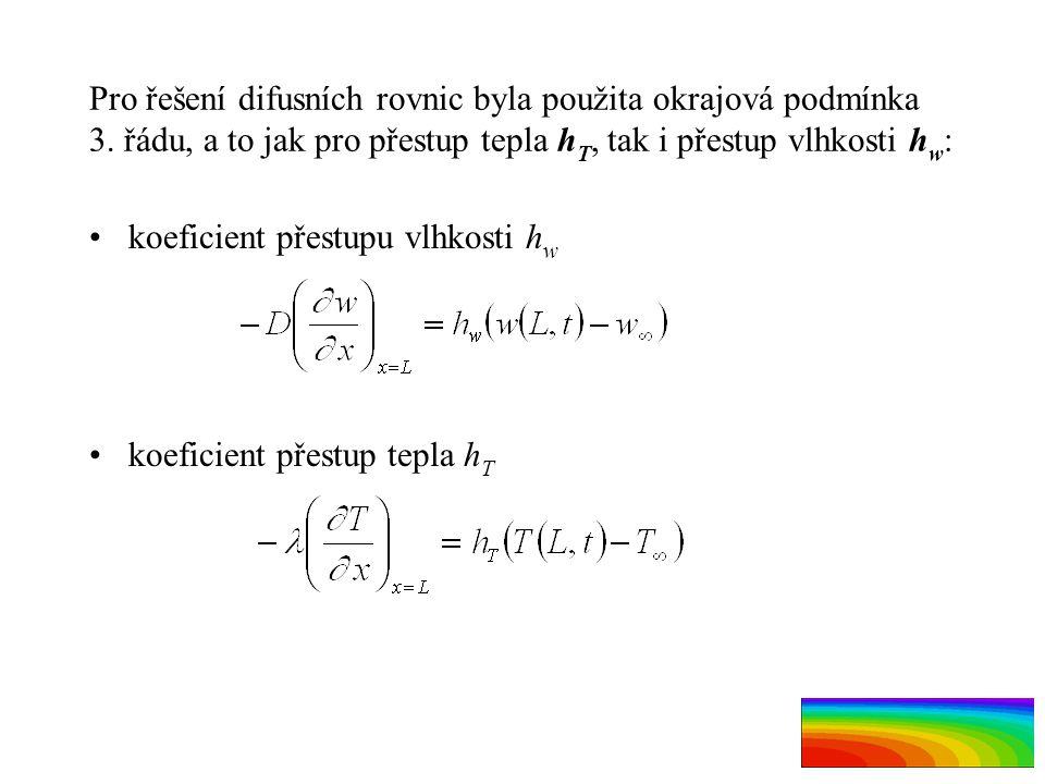 Pro řešení difusních rovnic byla použita okrajová podmínka 3. řádu, a to jak pro přestup tepla h T, tak i přestup vlhkosti h w : koeficient přestupu v