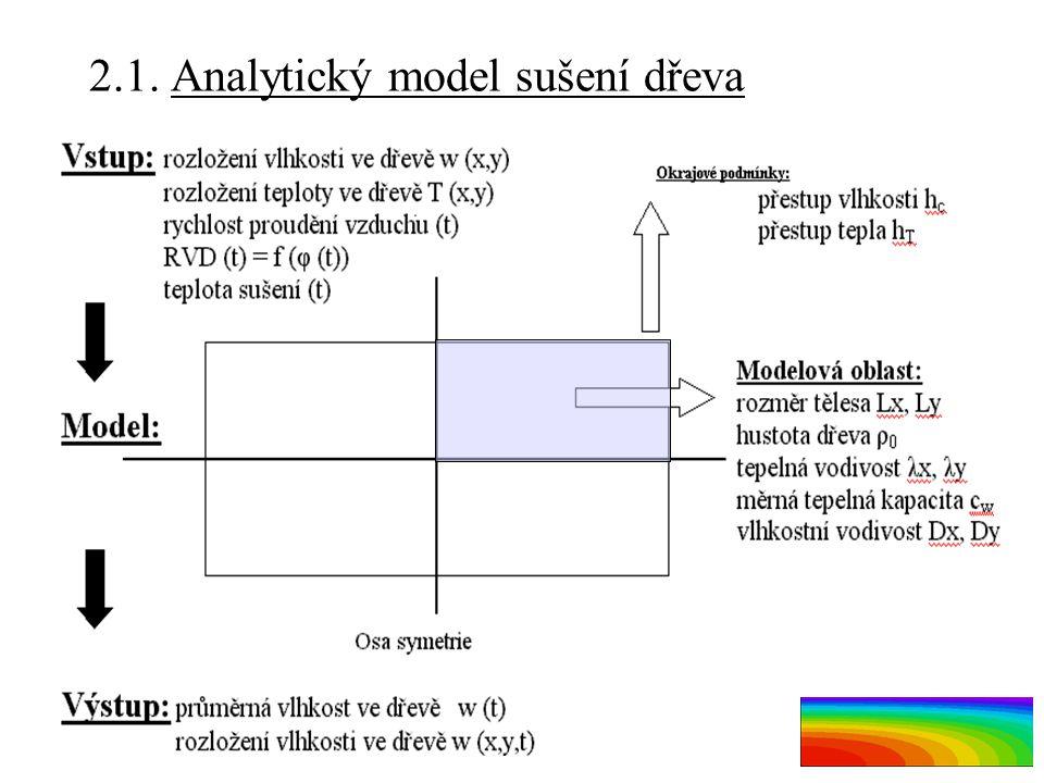 2.1. Analytický model sušení dřeva