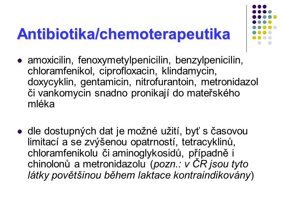 Antibiotika/chemoterapeutika amoxicilin, fenoxymetylpenicilin, benzylpenicilin, chloramfenikol, ciprofloxacin, klindamycin, doxycyklin, gentamicin, ni