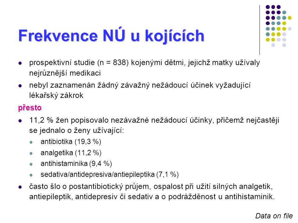 Kofein v běžných dávkách (tj.přiměřená konzumace kávy/čaje) je plně kompatibilní s kojením.