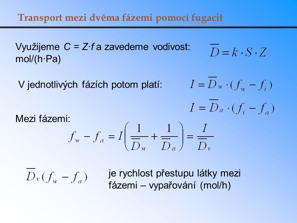 Transport mezi dvěma fázemi pomocí fugacit Využijeme C = Z·f a zavedeme vodivost: mol/(h·Pa) V jednotlivých fázích potom platí: Mezi fázemi: je rychlo