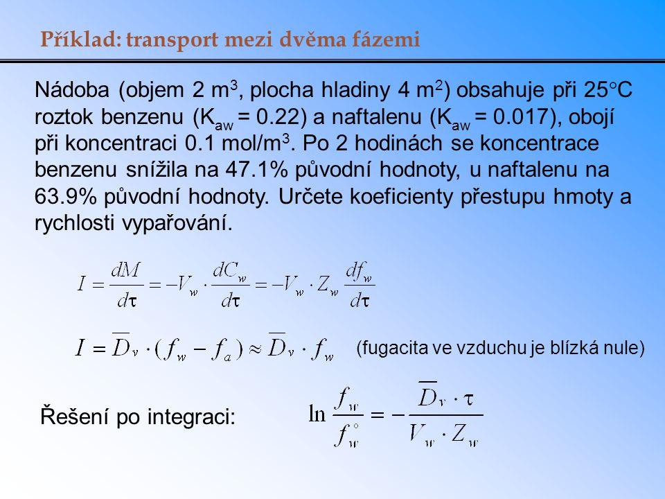 Příklad: transport mezi dvěma fázemi Nádoba (objem 2 m 3, plocha hladiny 4 m 2 ) obsahuje při 25°C roztok benzenu (K aw = 0.22) a naftalenu (K aw = 0.