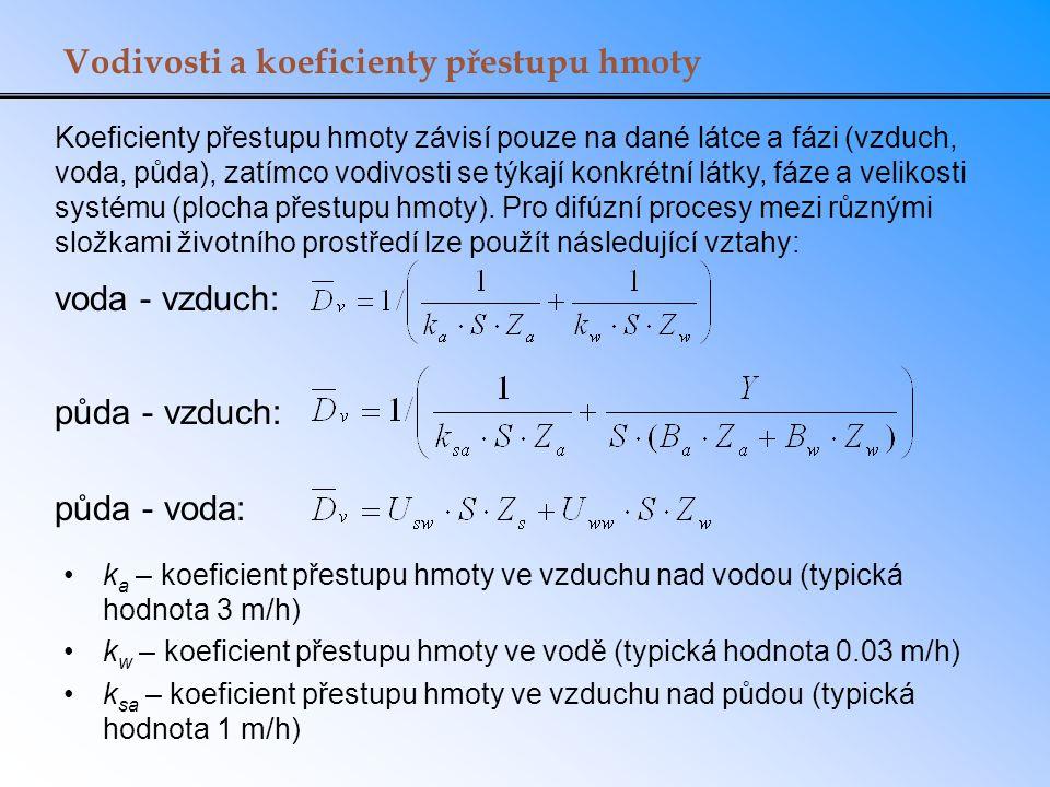 Vodivosti a koeficienty přestupu hmoty Koeficienty přestupu hmoty závisí pouze na dané látce a fázi (vzduch, voda, půda), zatímco vodivosti se týkají