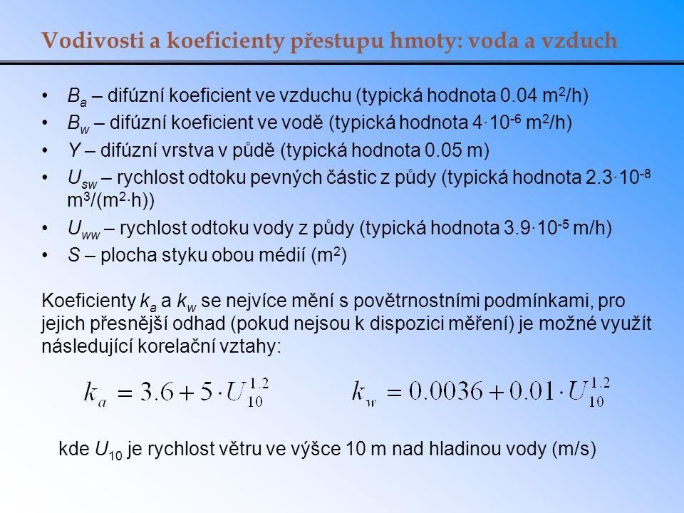 Vodivosti a koeficienty přestupu hmoty: voda a vzduch Koeficienty k a a k w se nejvíce mění s povětrnostními podmínkami, pro jejich přesnější odhad (p