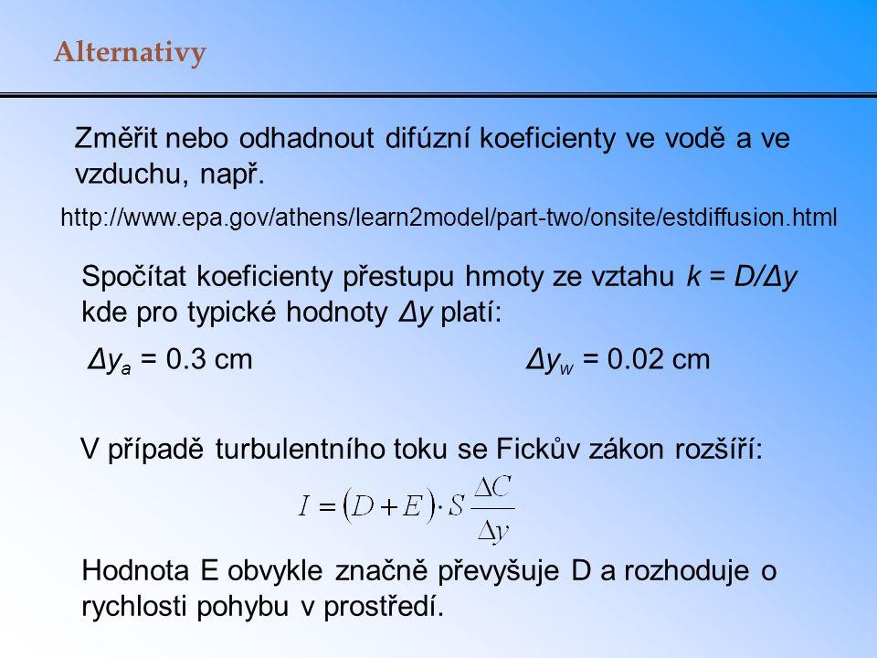 Alternativy http://www.epa.gov/athens/learn2model/part-two/onsite/estdiffusion.html Δy a = 0.3 cm Δy w = 0.02 cm Změřit nebo odhadnout difúzní koefici