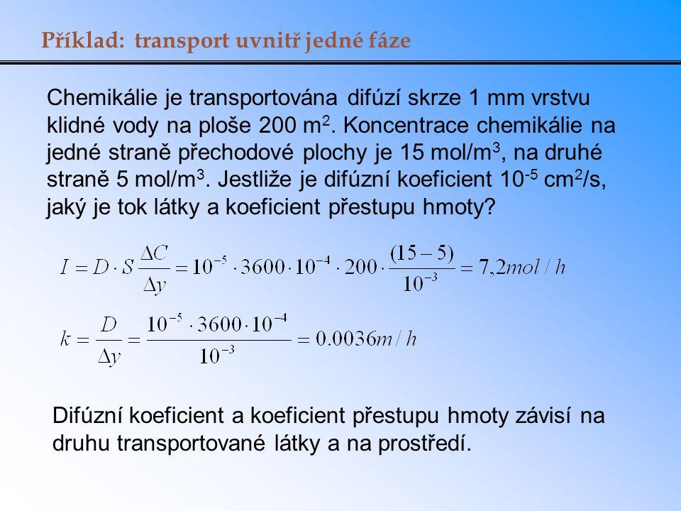 Příklad: transport uvnitř jedné fáze Chemikálie je transportována difúzí skrze 1 mm vrstvu klidné vody na ploše 200 m 2. Koncentrace chemikálie na jed