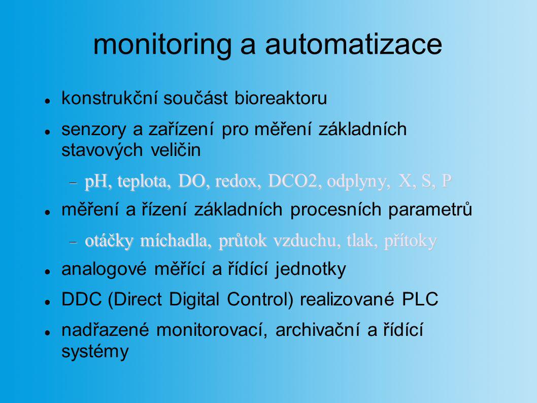 monitoring a automatizace konstrukční součást bioreaktoru senzory a zařízení pro měření základních stavových veličin  pH, teplota, DO, redox, DCO2, o