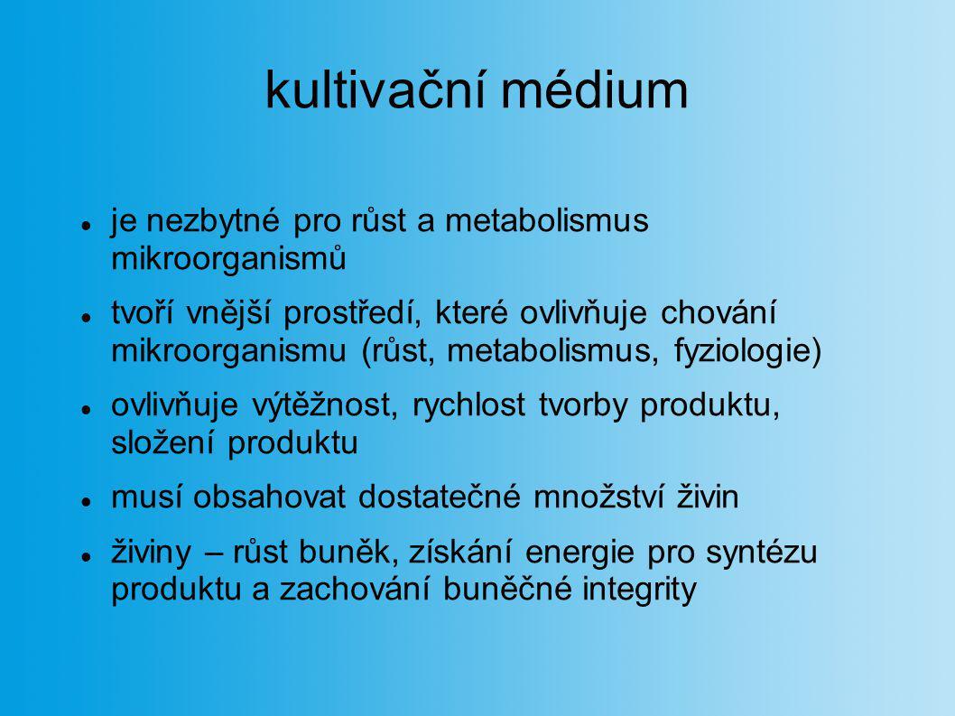 kultivační médium je nezbytné pro růst a metabolismus mikroorganismů tvoří vnější prostředí, které ovlivňuje chování mikroorganismu (růst, metabolismu