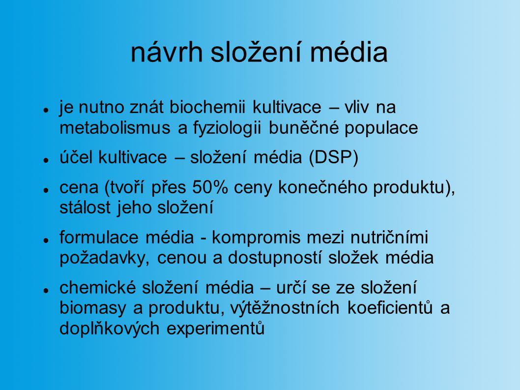 návrh složení média je nutno znát biochemii kultivace – vliv na metabolismus a fyziologii buněčné populace účel kultivace – složení média (DSP) cena (