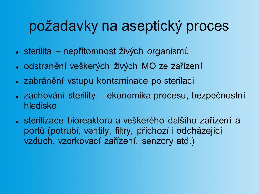 požadavky na aseptický proces sterilita – nepřítomnost živých organismů odstranění veškerých živých MO ze zařízení zabránění vstupu kontaminace po ste
