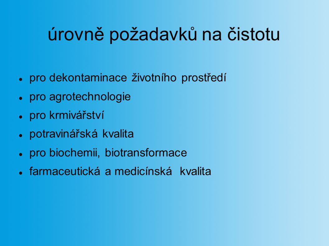úrovně požadavků na čistotu pro dekontaminace životního prostředí pro agrotechnologie pro krmivářství potravinářská kvalita pro biochemii, biotransfor