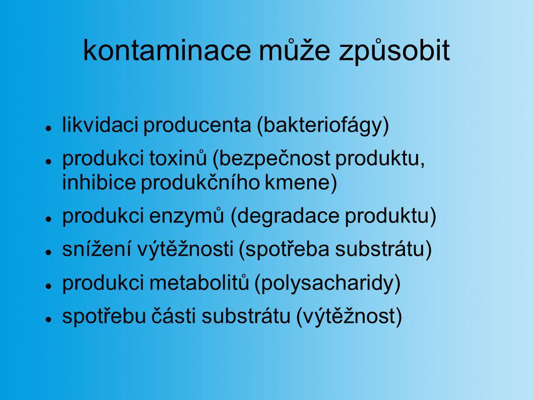 kontaminace může způsobit likvidaci producenta (bakteriofágy) produkci toxinů (bezpečnost produktu, inhibice produkčního kmene) produkci enzymů (degra