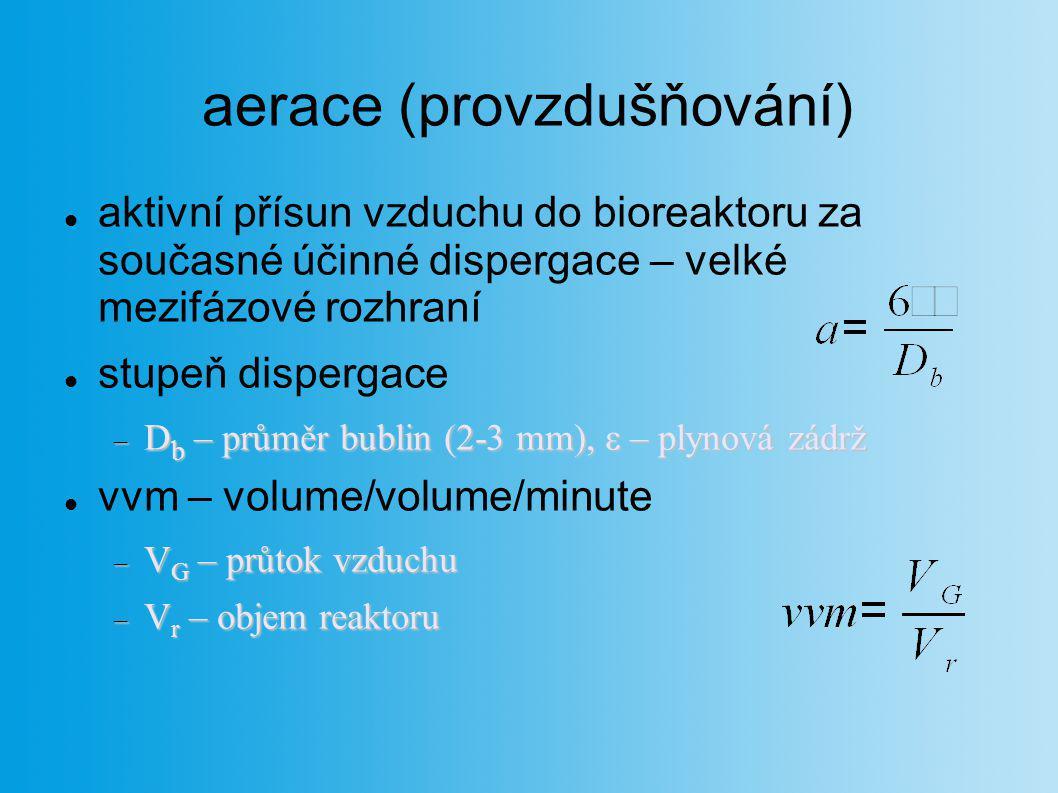 aerace (provzdušňování) aktivní přísun vzduchu do bioreaktoru za současné účinné dispergace – velké mezifázové rozhraní stupeň dispergace  D b – prům