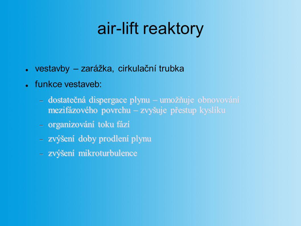 air-lift reaktory vestavby – zarážka, cirkulační trubka funkce vestaveb:  dostatečná dispergace plynu – umožňuje obnovování mezifázového povrchu – zv