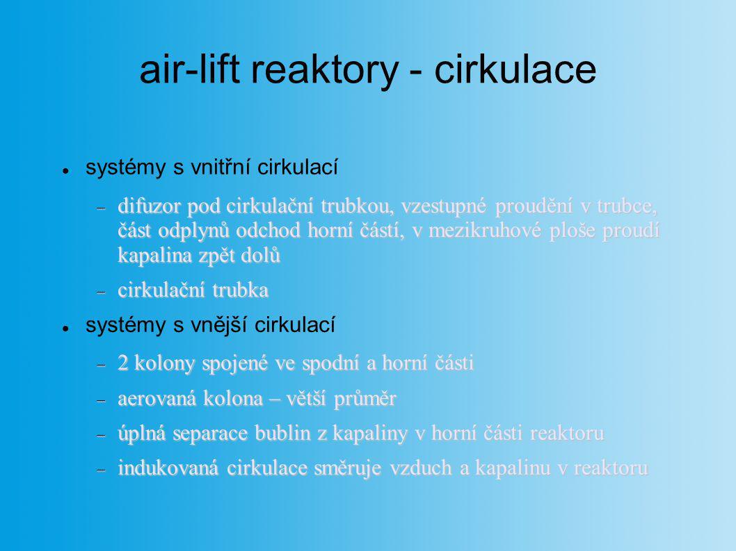 air-lift reaktory - cirkulace systémy s vnitřní cirkulací  difuzor pod cirkulační trubkou, vzestupné proudění v trubce, část odplynů odchod horní čás
