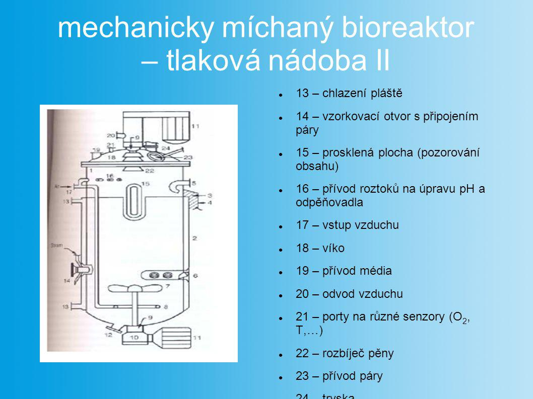 mechanicky míchaný bioreaktor – tlaková nádoba II 13 – chlazení pláště 14 – vzorkovací otvor s připojením páry 15 – prosklená plocha (pozorování obsah