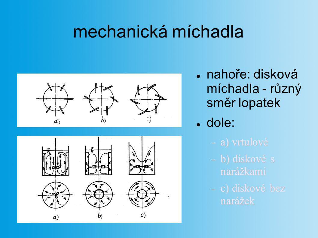 mechanická míchadla nahoře: disková míchadla - různý směr lopatek dole:  a) vrtulové  b) diskové s narážkami  c) diskové bez narážek