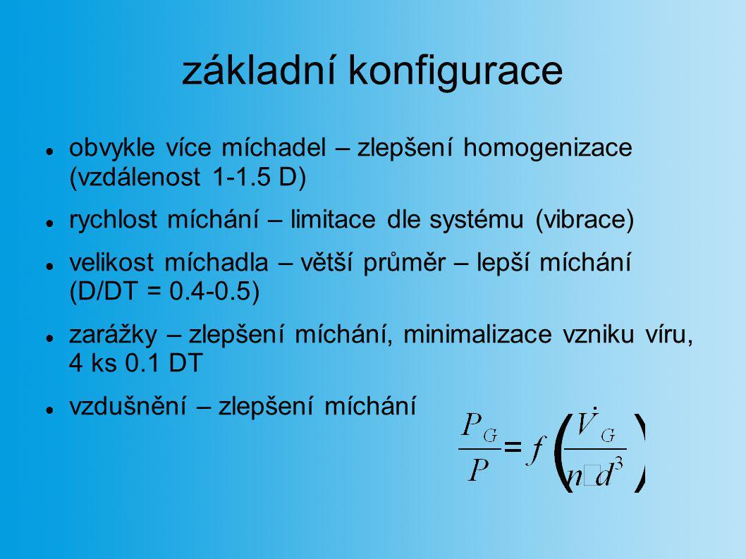 základní konfigurace obvykle více míchadel – zlepšení homogenizace (vzdálenost 1-1.5 D) rychlost míchání – limitace dle systému (vibrace) velikost míc