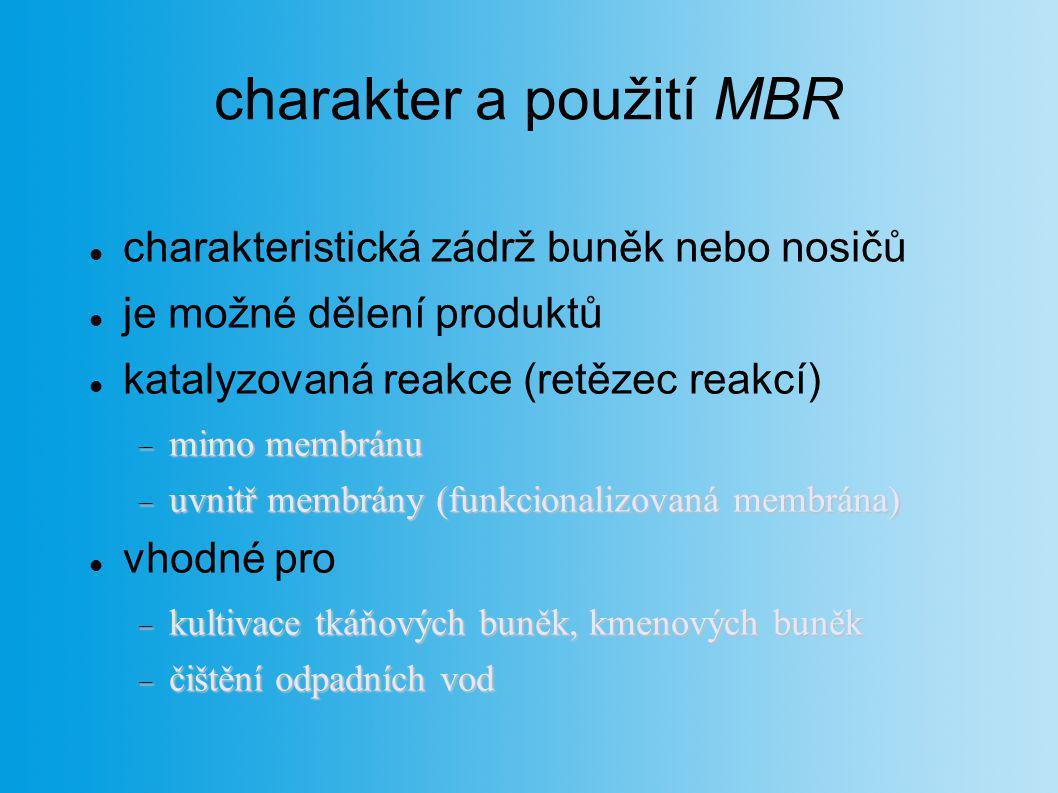 charakter a použití MBR charakteristická zádrž buněk nebo nosičů je možné dělení produktů katalyzovaná reakce (retězec reakcí)  mimo membránu  uvnit