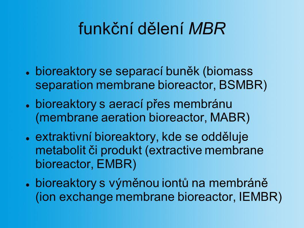 funkční dělení MBR bioreaktory se separací buněk (biomass separation membrane bioreactor, BSMBR) bioreaktory s aerací přes membránu (membrane aeration