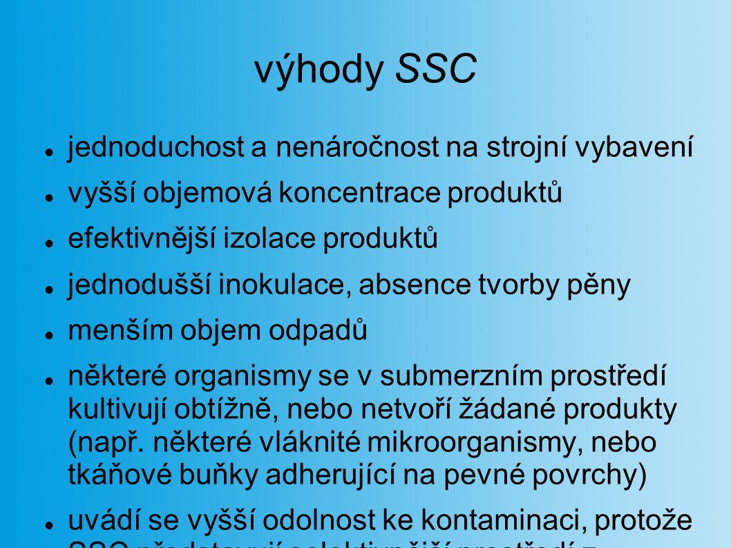 výhody SSC jednoduchost a nenáročnost na strojní vybavení vyšší objemová koncentrace produktů efektivnější izolace produktů jednodušší inokulace, abse
