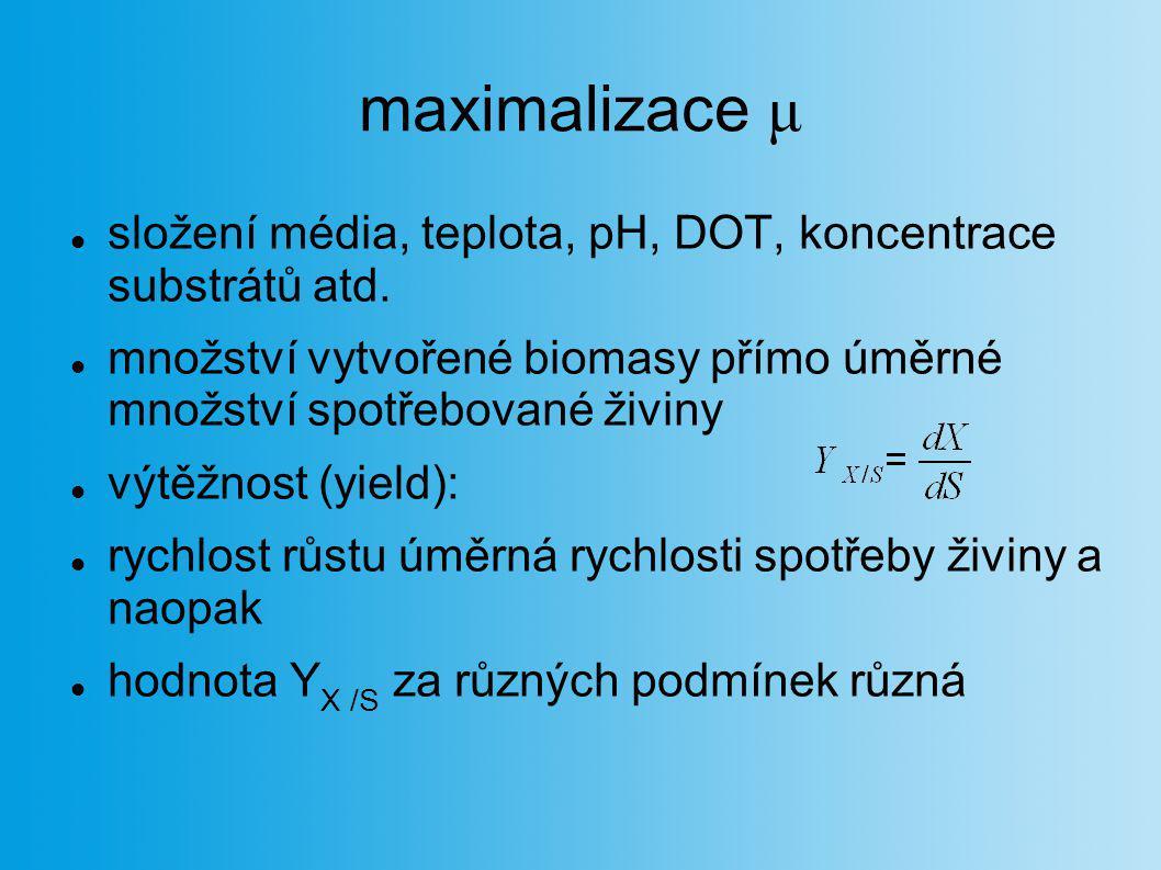 maximalizace μ složení média, teplota, pH, DOT, koncentrace substrátů atd. množství vytvořené biomasy přímo úměrné množství spotřebované živiny výtěžn