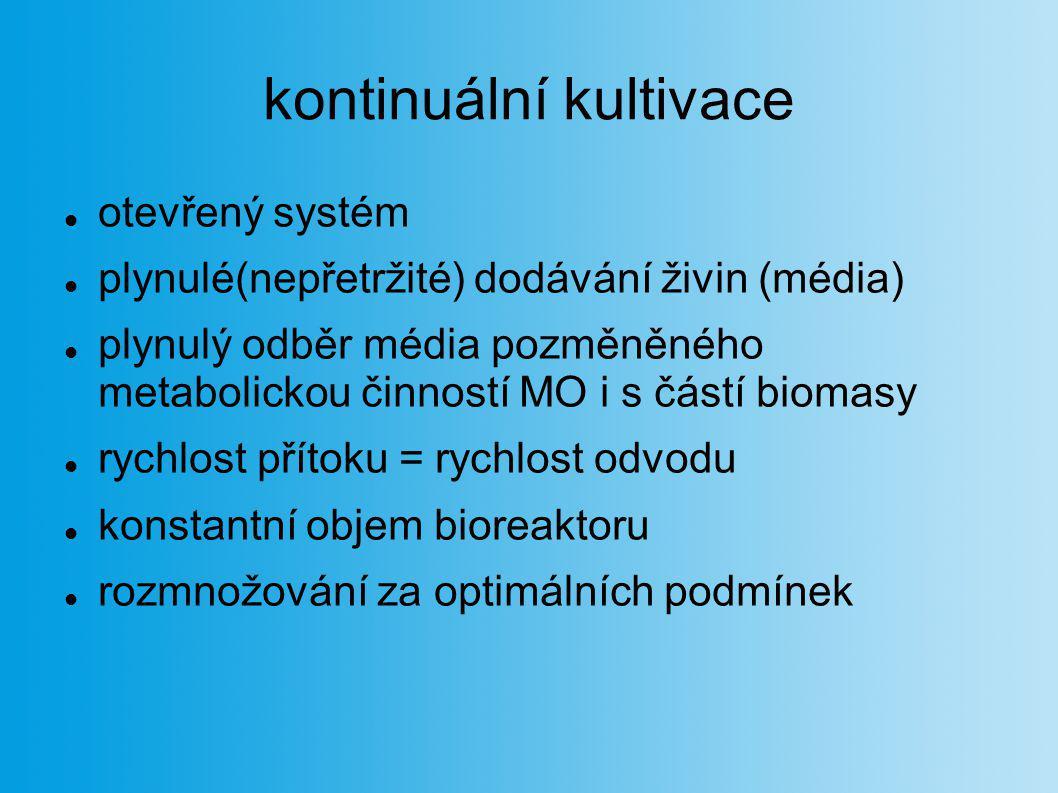 kontinuální kultivace otevřený systém plynulé(nepřetržité) dodávání živin (média) plynulý odběr média pozměněného metabolickou činností MO i s částí b