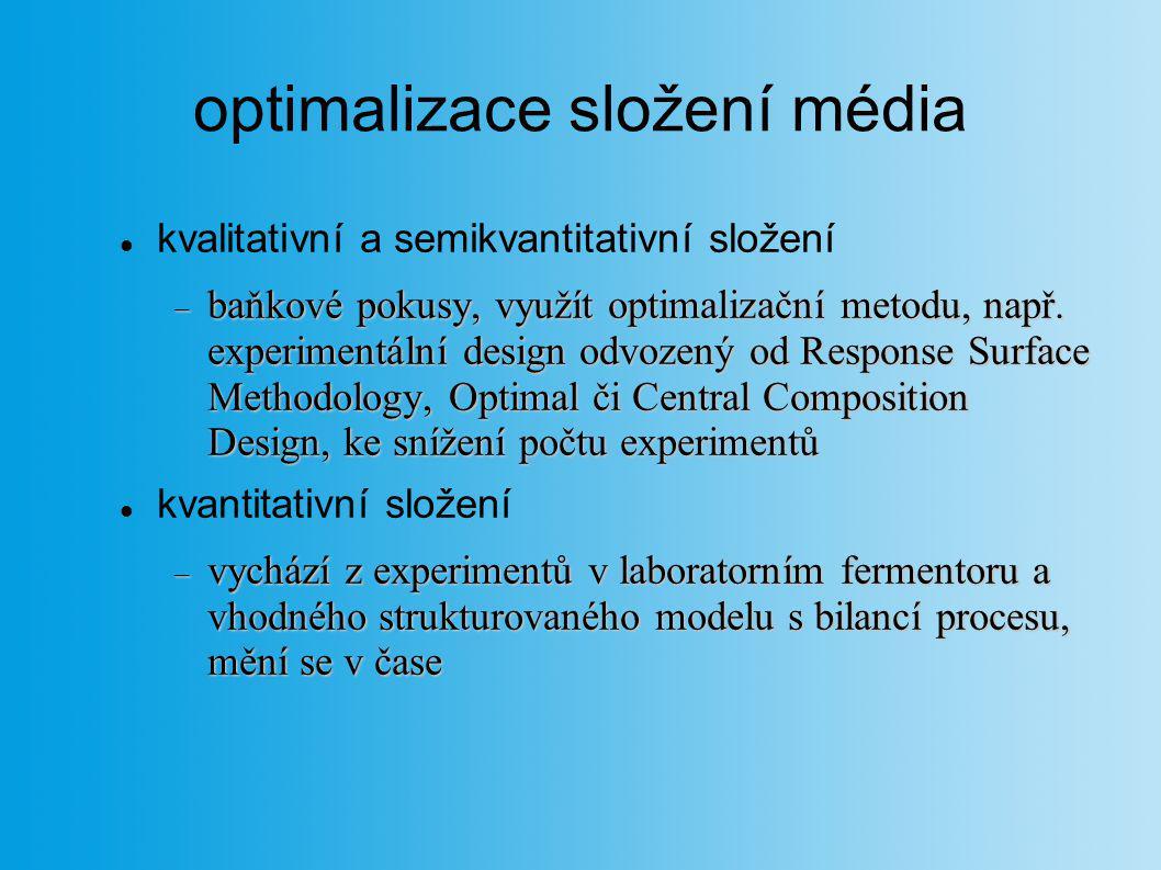 optimalizace složení média kvalitativní a semikvantitativní složení  baňkové pokusy, využít optimalizační metodu, např. experimentální design odvozen