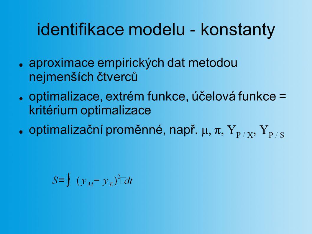 identifikace modelu - konstanty aproximace empirických dat metodou nejmenších čtverců optimalizace, extrém funkce, účelová funkce = kritérium optimali