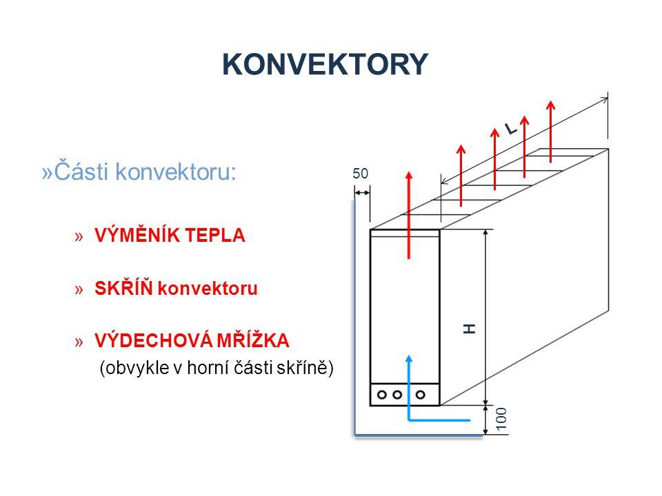 KONVEKTORY »Části konvektoru: »VÝMĚNÍK TEPLA »SKŘÍŇ konvektoru »VÝDECHOVÁ MŘÍŽKA (obvykle v horní části skříně) 50 100 H L