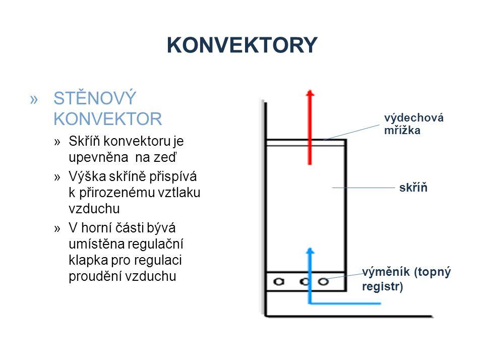 KONVEKTORY »STĚNOVÝ KONVEKTOR »Skříň konvektoru je upevněna na zeď »Výška skříně přispívá k přirozenému vztlaku vzduchu »V horní části bývá umístěna regulační klapka pro regulaci proudění vzduchu skříň výdechová mřížka výměník (topný registr)