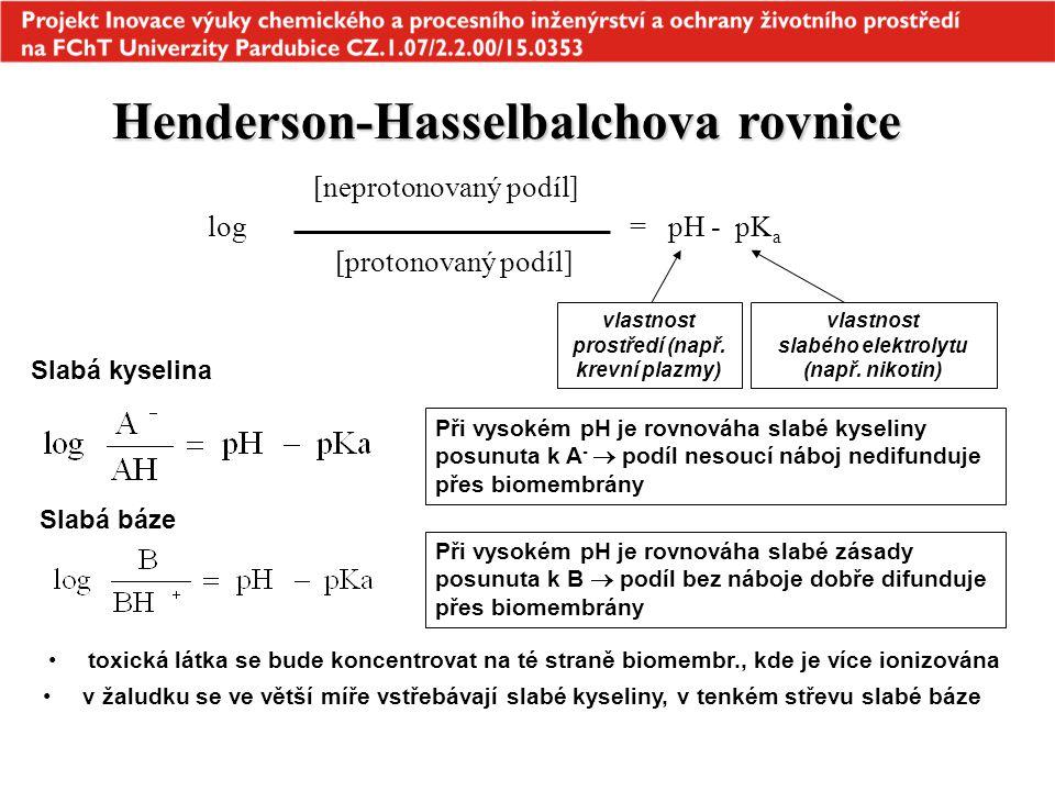 Henderson-Hasselbalchova rovnice [neprotonovaný podíl] log = pH - pK a [protonovaný podíl] vlastnost prostředí (např. krevní plazmy) vlastnost slabého