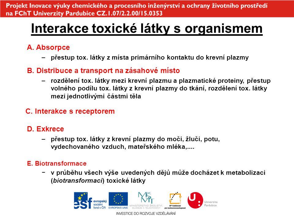 Interakce toxické látky s organismem A. Absorpce –přestup tox. látky z místa primárního kontaktu do krevní plazmy B. Distribuce a transport na zásahov
