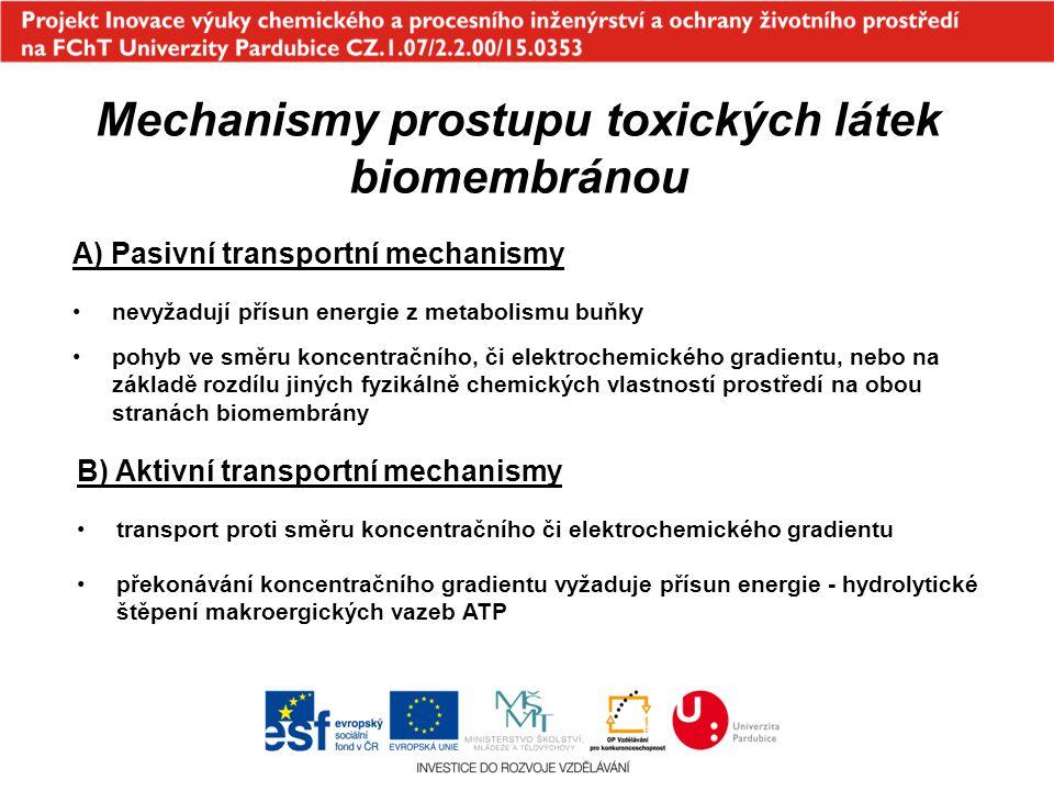 Mechanismy prostupu toxických látek biomembránou A) Pasivní transportní mechanismy nevyžadují přísun energie z metabolismu buňky pohyb ve směru koncen