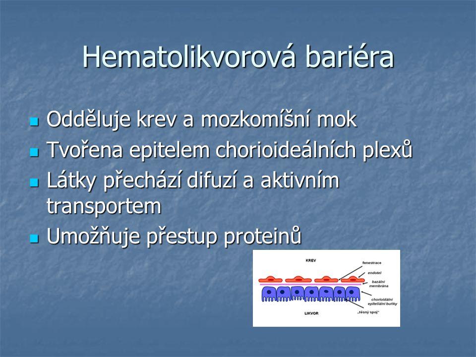 Hematolikvorová bariéra Odděluje krev a mozkomíšní mok Odděluje krev a mozkomíšní mok Tvořena epitelem chorioideálních plexů Tvořena epitelem chorioideálních plexů Látky přechází difuzí a aktivním transportem Látky přechází difuzí a aktivním transportem Umožňuje přestup proteinů Umožňuje přestup proteinů