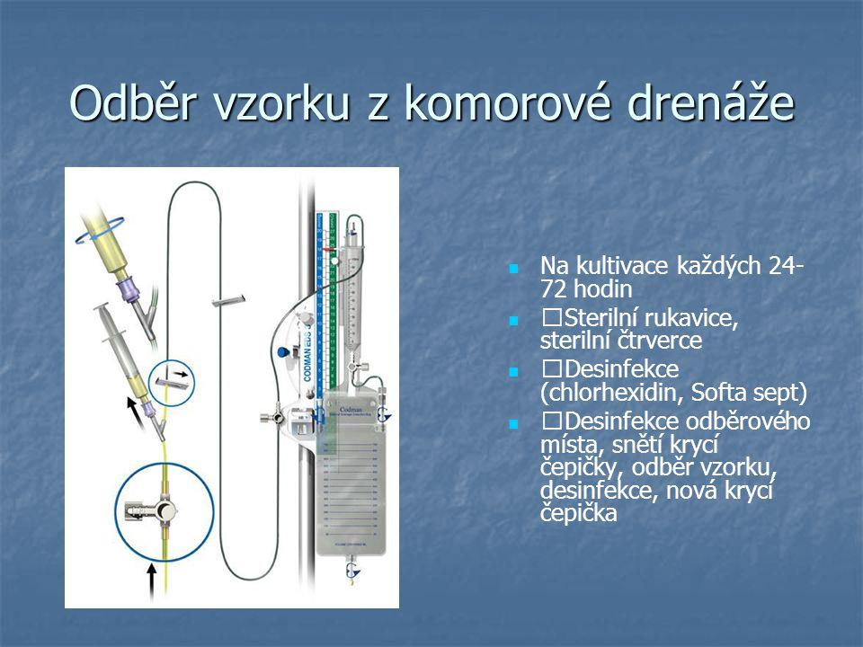 Odběr vzorku z komorové drenáže Na kultivace každých 24- 72 hodin  Sterilní rukavice, sterilní čtrverce  Desinfekce (chlorhexidin, Softa sept)  Desinfekce odběrového místa, snětí krycí čepičky, odběr vzorku, desinfekce, nová krycí čepička