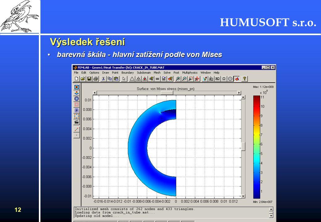 HUMUSOFT s.r.o. 11 Inicializace sítě, nastavení řešiče