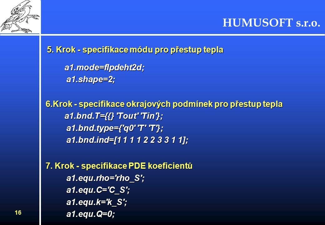HUMUSOFT s.r.o. 15 3.