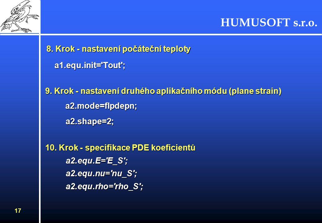 HUMUSOFT s.r.o. 16 5.