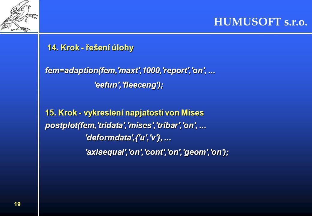 HUMUSOFT s.r.o. 18 11.