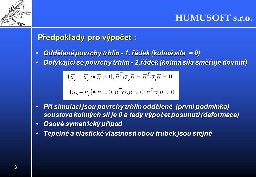 HUMUSOFT s.r.o.3 Předpoklady pro výpočet : Oddělené povrchy trhlin - 1.