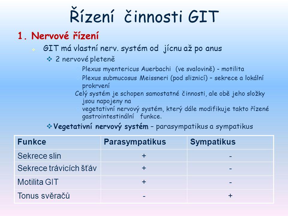 Řízení činnosti GIT 1. Nervové řízení   GIT má vlastní nerv. systém od jícnu až po anus   2 nervové pleteně   Plexus myentericus Auerbachi (ve s