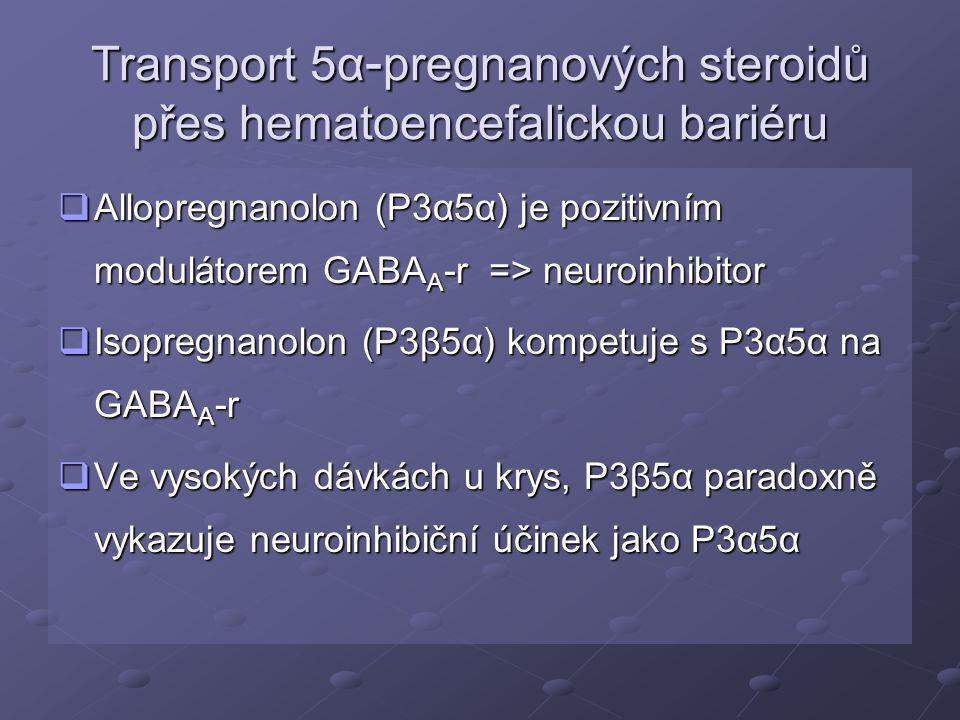 Transport 5α - pregnanových steroidů přes hematoencefalickou bariéru  Allopregnanolon (P3α5α) je pozitivním modulátorem GABA A -r => neuroinhibitor 