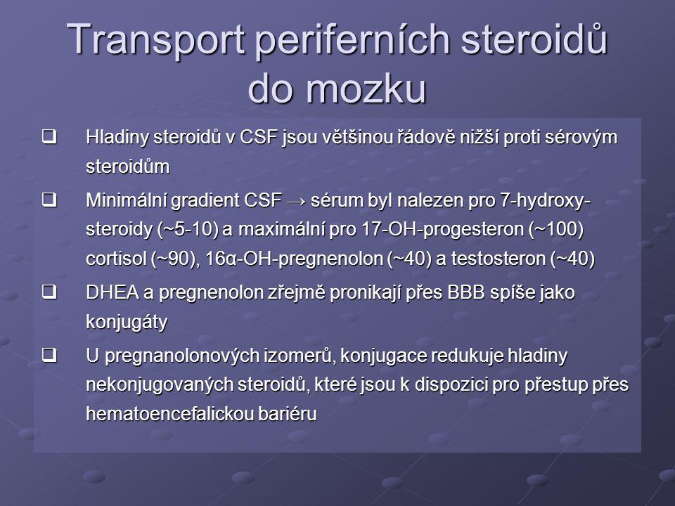 Transport periferních steroidů do mozku  Hladiny steroidů v CSF jsou většinou řádově nižší proti sérovým steroidům  Minimální gradient CSF → sérum b