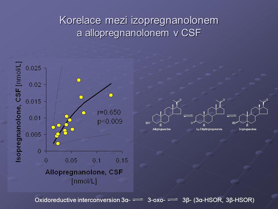 Korelace mezi izopregnanolonem a allopregnanolonem v CSF Oxidoreductive interconversion 3α- 3-oxo- 3β- (3α-HSOR, 3β-HSOR)
