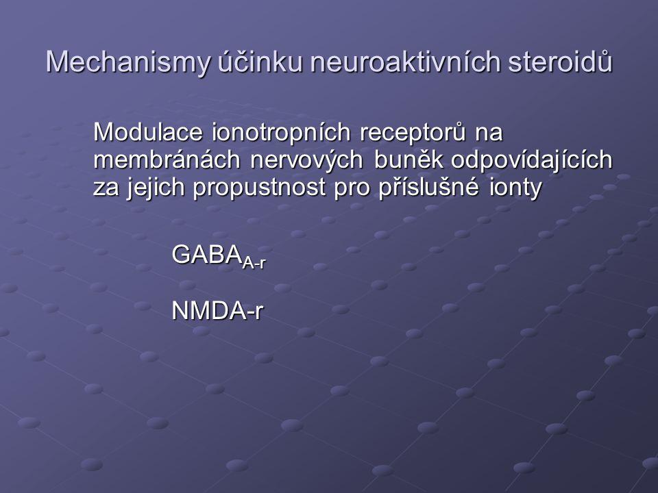 Mechanismy účinku neuroaktivních steroidů Modulace ionotropních receptorů na membránách nervových buněk odpovídajících za jejich propustnost pro přísl