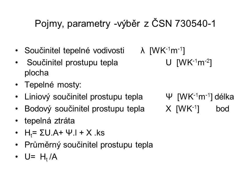 Pojmy, parametry -výběr z ČSN 730540-1 Součinitel tepelné vodivosti λ [WK -1 m -1 ] Součinitel prostupu tepla U [WK -1 m -2 ] plocha Tepelné mosty: Li
