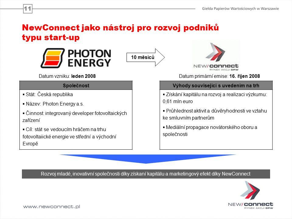 11 NewConnect jako nástroj pro rozvoj podniků typu start-up Datum vzniku: leden 2008Datum primární emise: 16.