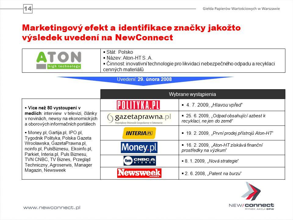 14 Uvedení: 29. února 2008  Stát: Polsko  Název: Aton-HT S..A.