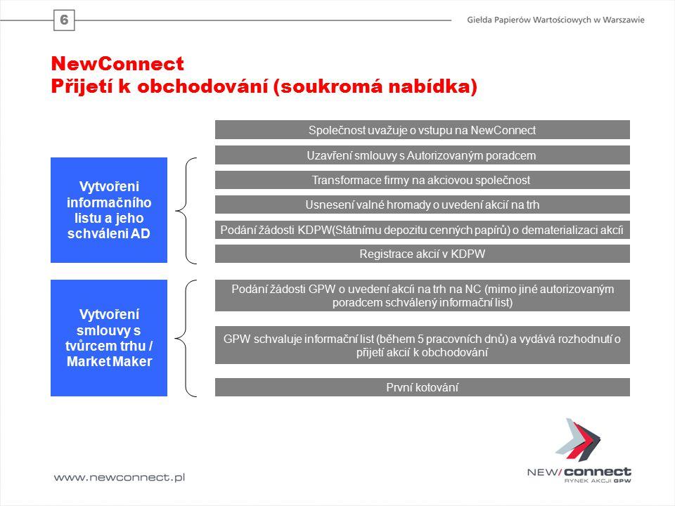 6 Společnost uvažuje o vstupu na NewConnect Uzavření smlouvy s Autorizovaným poradcem Transformace firmy na akciovou společnost Usnesení valné hromady o uvedení akcií na trh Podání žádosti KDPW(Státnímu depozitu cenných papírů) o dematerializaci akcíi Registrace akcií v KDPW NewConnect Přijetí k obchodování (soukromá nabídka) Vytvořeni informačního listu a jeho schváleni AD Podání žádosti GPW o uvedení akcíi na trh na NC (mimo jiné autorizovaným poradcem schválený informační list) GPW schvaluje informační list (během 5 pracovních dnů) a vydává rozhodnutí o přijetí akcií k obchodování První kotování Vytvoření smlouvy s tvůrcem trhu / Market Maker